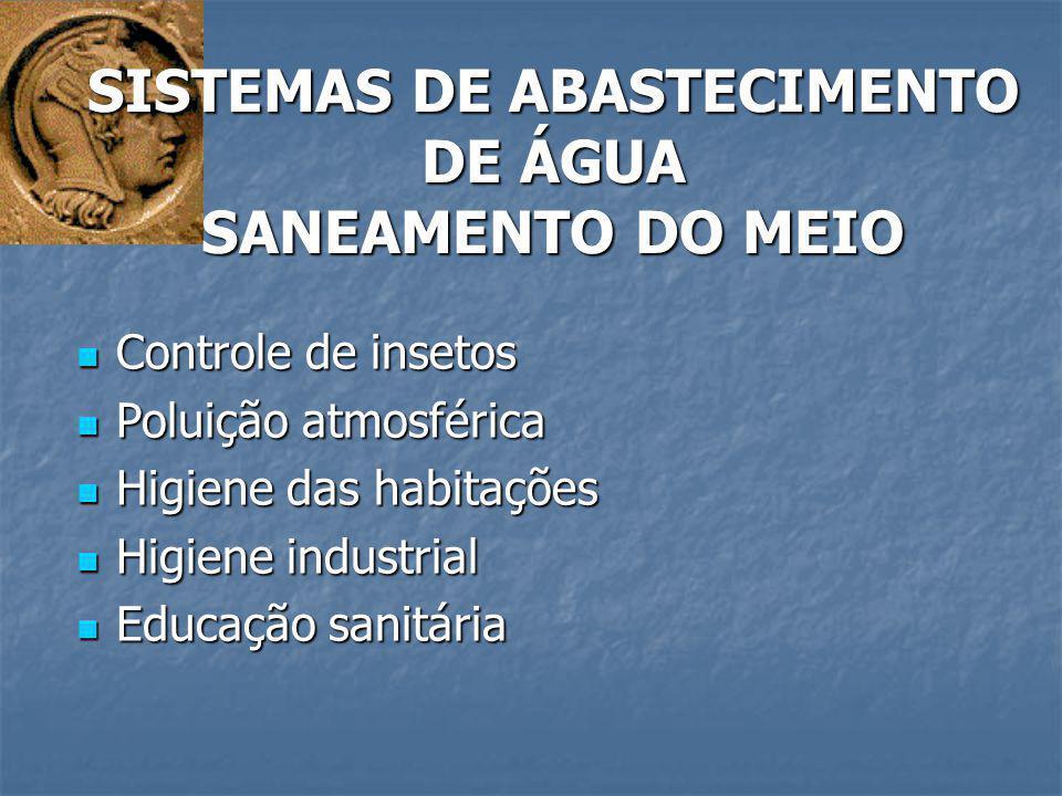 COMPORTAMENTO DE ETA's EM RELAÇÃO A QUALIDADE DA ÁGUA COMPORTAMENTO DE ETA's EM RELAÇÃO A QUALIDADE DA ÁGUA CONCEPÇÃO HISTÓRICA DE SISTEMAS DE TRATAMENTO DE ÁGUA Qualidade Tempo Água Bruta Padrão de Potabilidade Água Final
