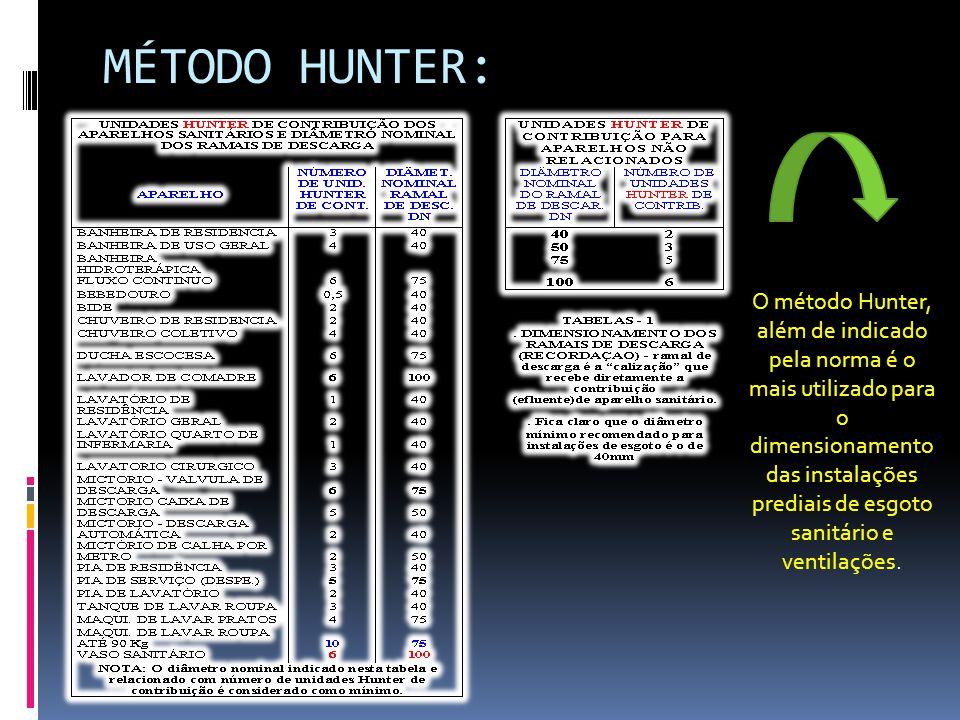 MÉTODO HUNTER: O método Hunter, além de indicado pela norma é o mais utilizado para o dimensionamento das instalações prediais de esgoto sanitário e ventilações.