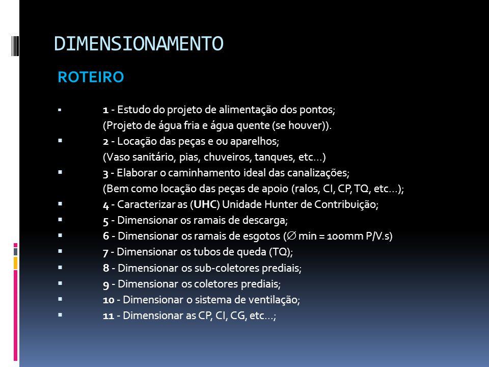 ROTEIRO  1 - Estudo do projeto de alimentação dos pontos; (Projeto de água fria e água quente (se houver)).