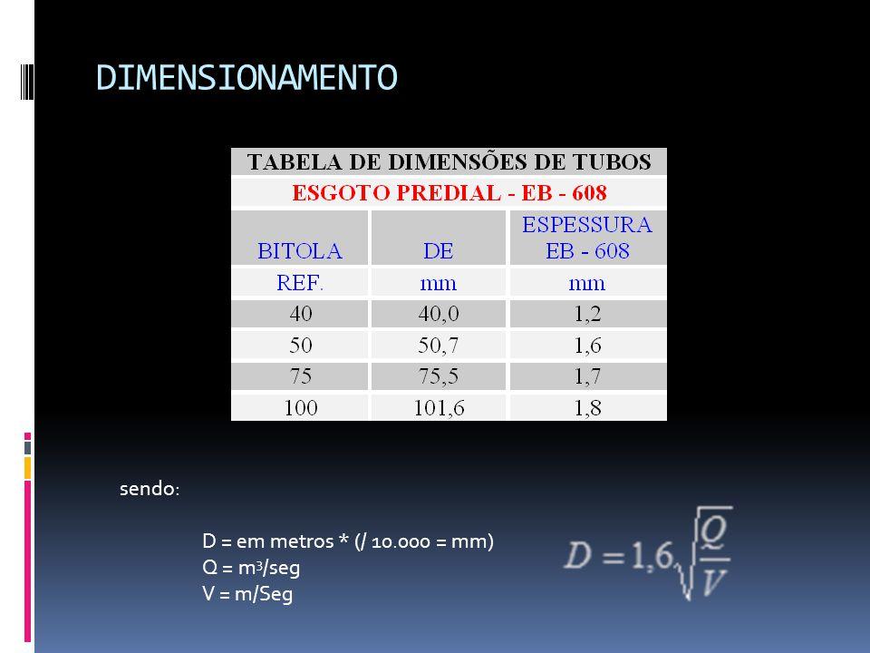 DIMENSIONAMENTO sendo: D = em metros * (/ 10.000 = mm) Q = m 3 /seg V = m/Seg