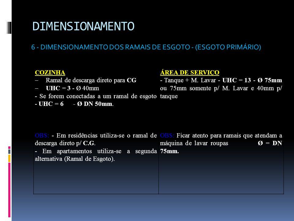 DIMENSIONAMENTO COZINHA  Ramal de descarga direto para CG  UHC = 3 - Ø 40mm - Se forem conectadas a um ramal de esgoto - UHC = 6 - Ø DN 50mm.