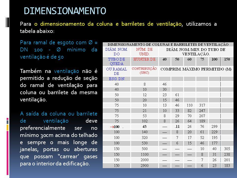 DIMENSIONAMENTO Para o dimensionamento da coluna e barriletes de ventilação, utilizamos a tabela abaixo: Para ramal de esgoto com Ø = DN 100 - Ø mínimo da ventilação é de 50 Também na ventilação não é permitido a redução de seção do ramal de ventilação para coluna ou barrilete da mesma ventilação.