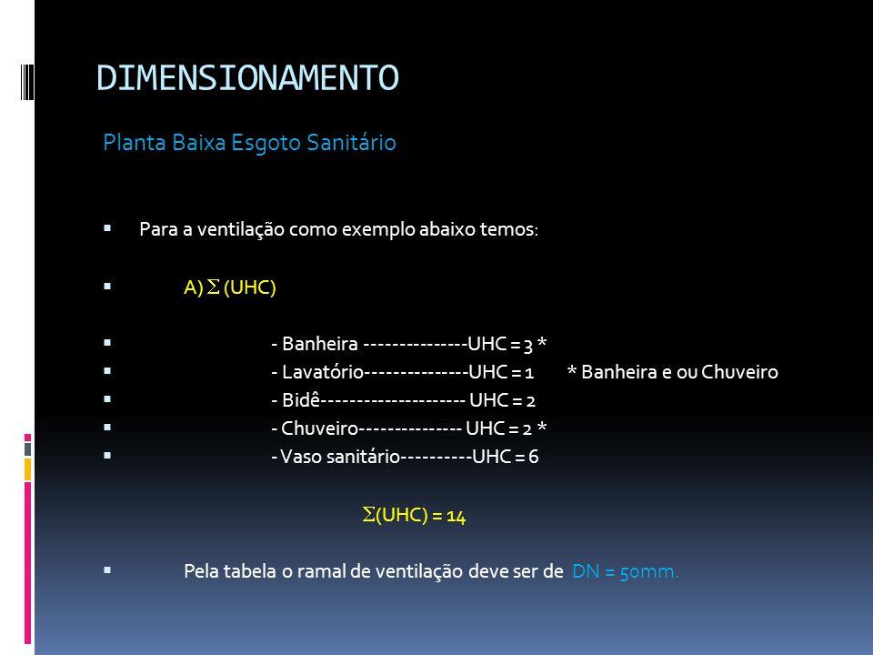DIMENSIONAMENTO Planta Baixa Esgoto Sanitário  Para a ventilação como exemplo abaixo temos:  A)  (UHC)  - Banheira ---------------UHC = 3 *  - Lavatório---------------UHC = 1 * Banheira e ou Chuveiro  - Bidê--------------------- UHC = 2  - Chuveiro--------------- UHC = 2 *  - Vaso sanitário----------UHC = 6  (UHC) = 14  Pela tabela o ramal de ventilação deve ser de DN = 50mm.