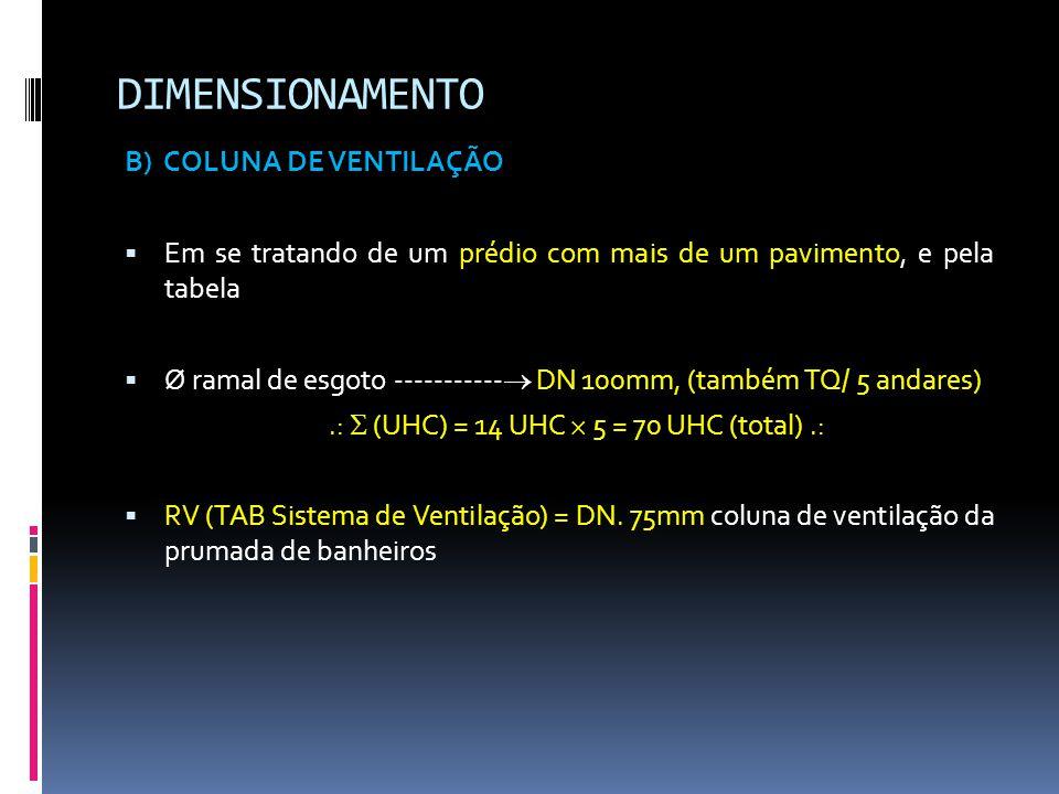 DIMENSIONAMENTO B) COLUNA DE VENTILAÇÃO  Em se tratando de um prédio com mais de um pavimento, e pela tabela  Ø ramal de esgoto -----------  DN 100mm, (também TQ/ 5 andares).:  (UHC) = 14 UHC  5 = 70 UHC (total).:  RV (TAB Sistema de Ventilação) = DN.