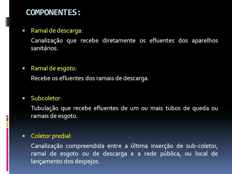 COMPONENTES:  Ramal de descarga: Canalização que recebe diretamente os efluentes dos aparelhos sanitários.