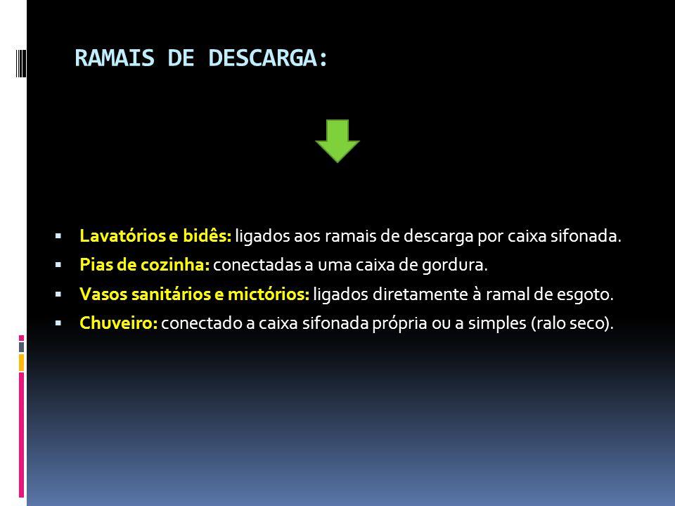 RAMAIS DE DESCARGA:  Lavatórios e bidês: ligados aos ramais de descarga por caixa sifonada.