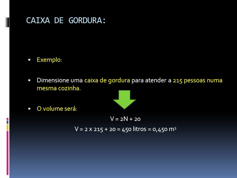 CAIXA DE GORDURA:  Exemplo:  Dimensione uma caixa de gordura para atender a 215 pessoas numa mesma cozinha.