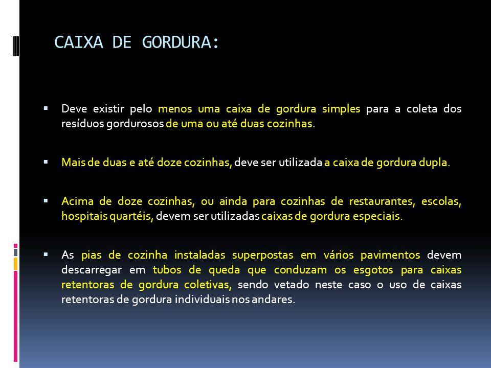 CAIXA DE GORDURA:  Deve existir pelo menos uma caixa de gordura simples para a coleta dos resíduos gordurosos de uma ou até duas cozinhas.