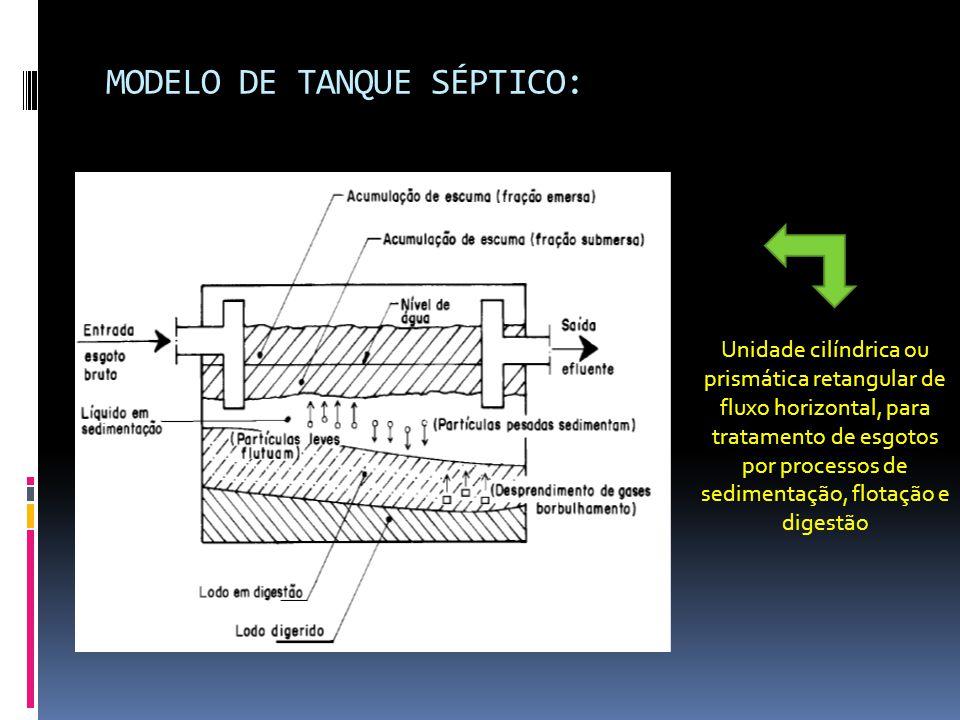 MODELO DE TANQUE SÉPTICO: Unidade cilíndrica ou prismática retangular de fluxo horizontal, para tratamento de esgotos por processos de sedimentação, flotação e digestão