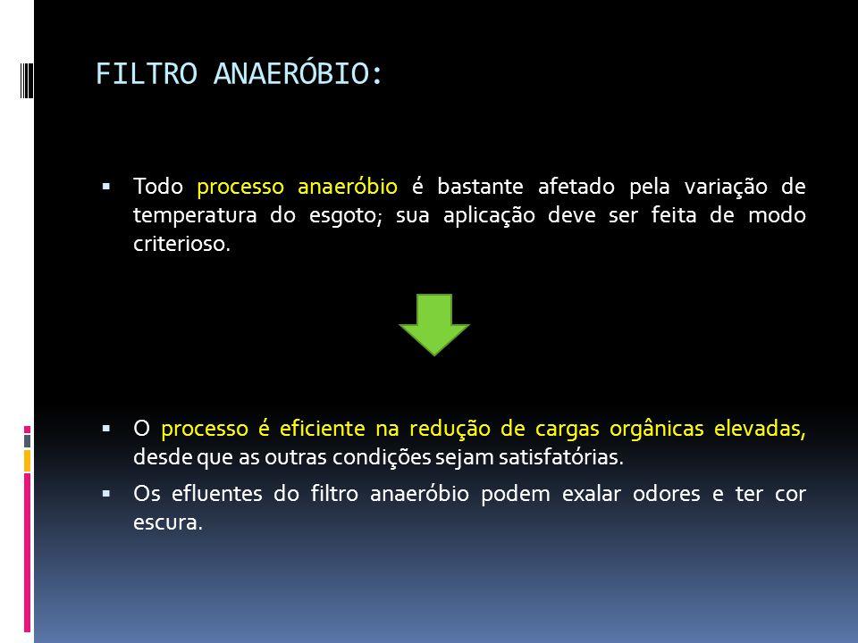 FILTRO ANAERÓBIO:  Todo processo anaeróbio é bastante afetado pela variação de temperatura do esgoto; sua aplicação deve ser feita de modo criterioso.