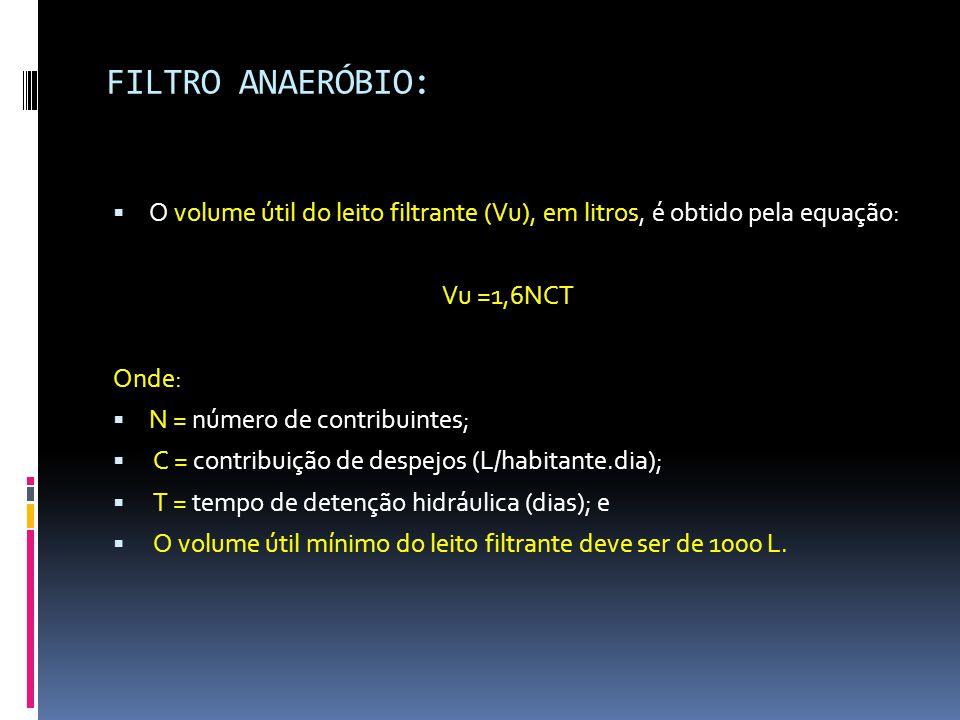FILTRO ANAERÓBIO:  O volume útil do leito filtrante (Vu), em litros, é obtido pela equação: Vu =1,6NCT Onde:  N = número de contribuintes;  C = contribuição de despejos (L/habitante.dia);  T = tempo de detenção hidráulica (dias); e  O volume útil mínimo do leito filtrante deve ser de 1000 L.
