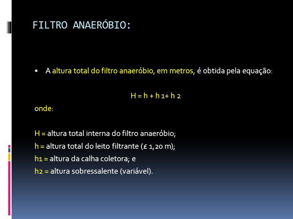 FILTRO ANAERÓBIO:  A altura total do filtro anaeróbio, em metros, é obtida pela equação: H = h + h 1+ h 2 onde: H = altura total interna do filtro anaeróbio; h = altura total do leito filtrante (£ 1,20 m); h1 = altura da calha coletora; e h2 = altura sobressalente (variável).