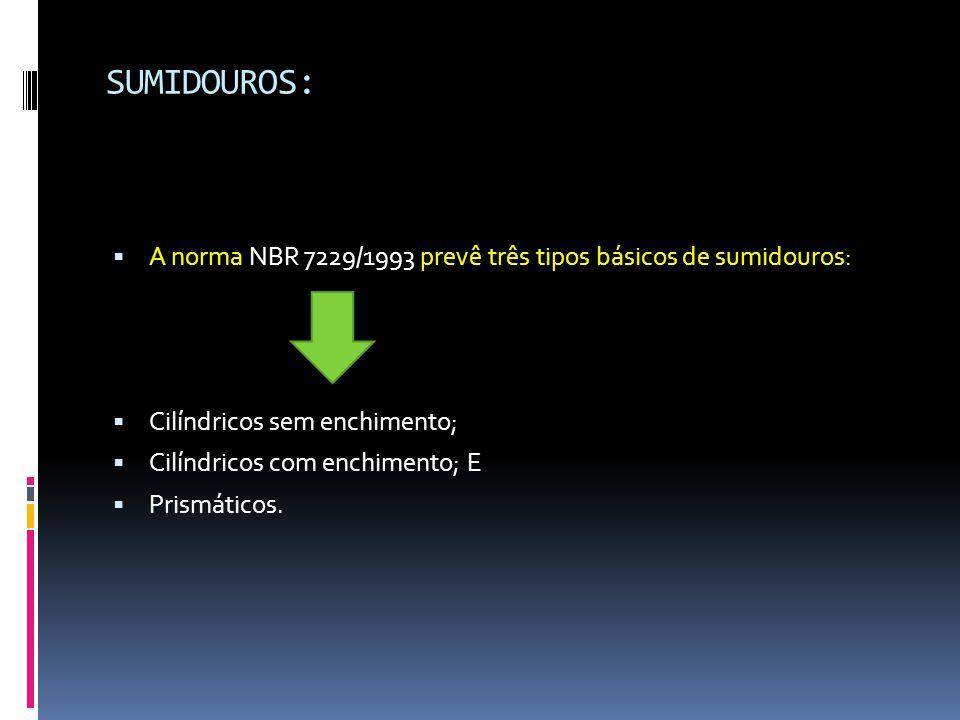 SUMIDOUROS:  A norma NBR 7229/1993 prevê três tipos básicos de sumidouros:  Cilíndricos sem enchimento;  Cilíndricos com enchimento; E  Prismáticos.