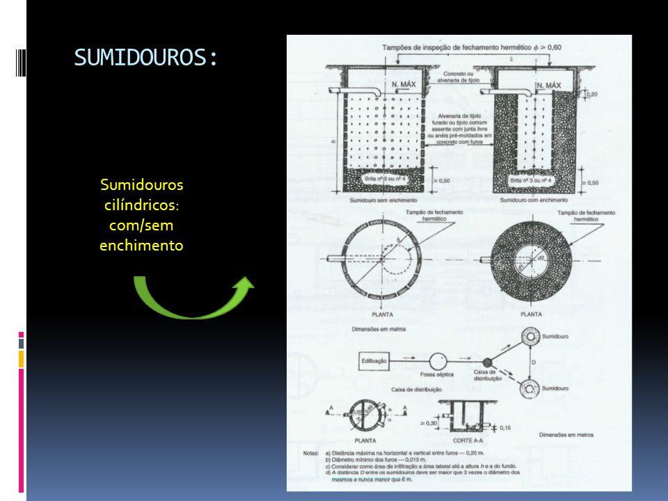 SUMIDOUROS: Sumidouros cilíndricos: com/sem enchimento