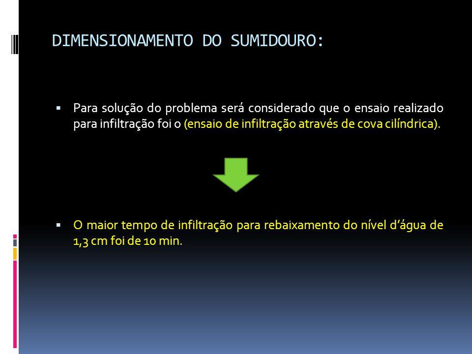 DIMENSIONAMENTO DO SUMIDOURO:  Para solução do problema será considerado que o ensaio realizado para infiltração foi o (ensaio de infiltração através de cova cilíndrica).
