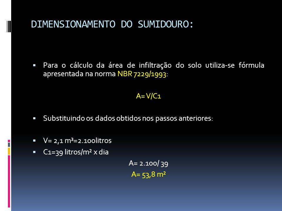 DIMENSIONAMENTO DO SUMIDOURO:  Para o cálculo da área de infiltração do solo utiliza-se fórmula apresentada na norma NBR 7229/1993: A= V/C1  Substituindo os dados obtidos nos passos anteriores:  V= 2,1 m³=2.100litros  C1=39 litros/m² x dia A= 2.100/ 39 A= 53,8 m²