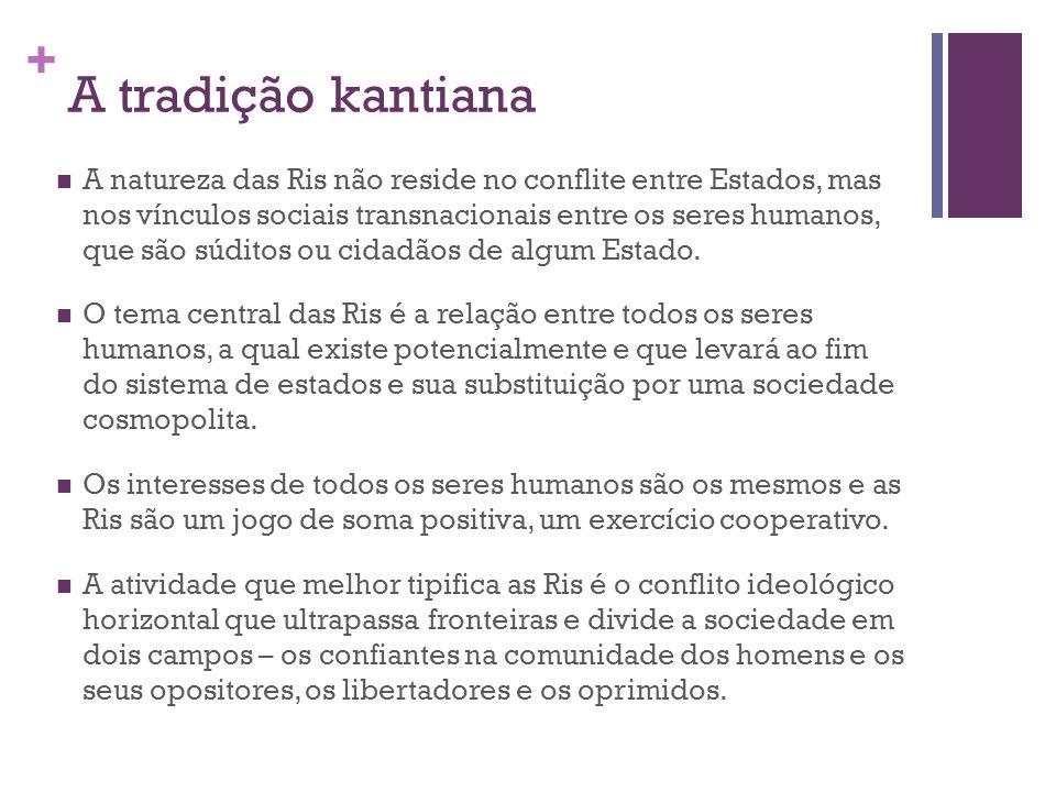 + A tradição kantiana A natureza das Ris não reside no conflite entre Estados, mas nos vínculos sociais transnacionais entre os seres humanos, que são súditos ou cidadãos de algum Estado.