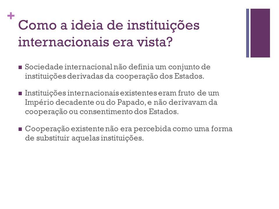+ Como a ideia de instituições internacionais era vista.