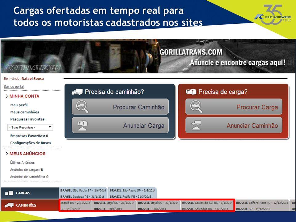Cargas ofertadas em tempo real para todos os motoristas cadastrados nos sites