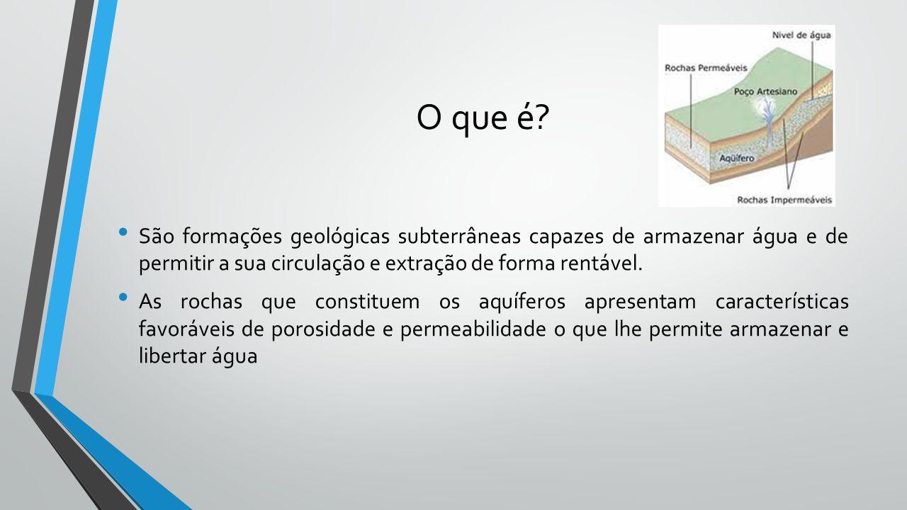 O que é? São formações geológicas subterrâneas capazes de armazenar água e de permitir a sua circulação e extração de forma rentável. As rochas que co