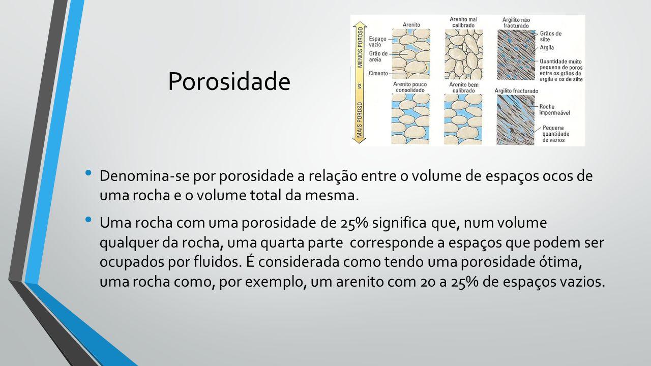 Porosidade Denomina-se por porosidade a relação entre o volume de espaços ocos de uma rocha e o volume total da mesma. Uma rocha com uma porosidade de
