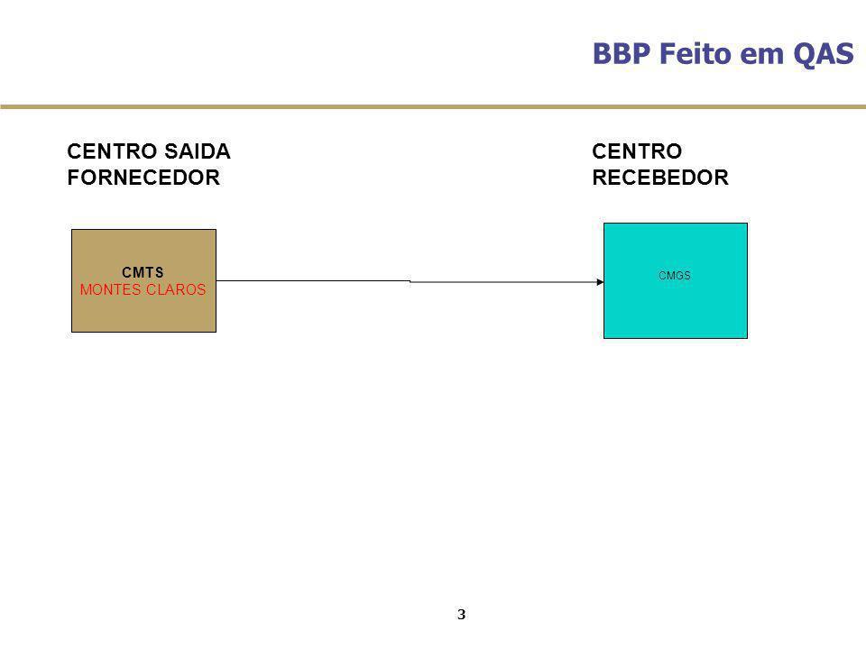 3 CENTRO RECEBEDOR CENTRO SAIDA FORNECEDOR CMGS CMTS MONTES CLAROS BBP Feito em QAS