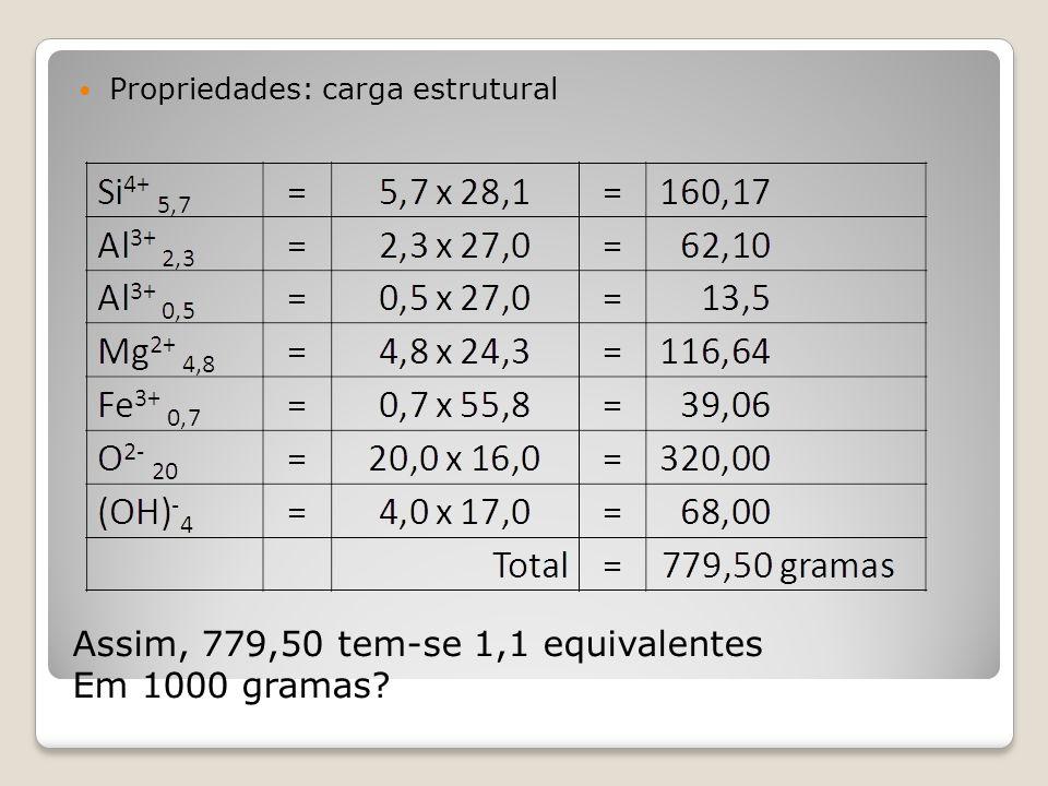 Assim, 779,50 tem-se 1,1 equivalentes Em 1000 gramas? Propriedades: carga estrutural