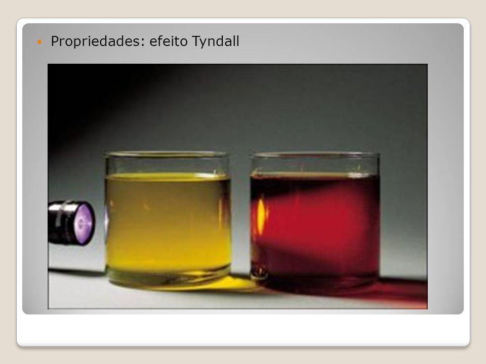 Propriedades: efeito Tyndall