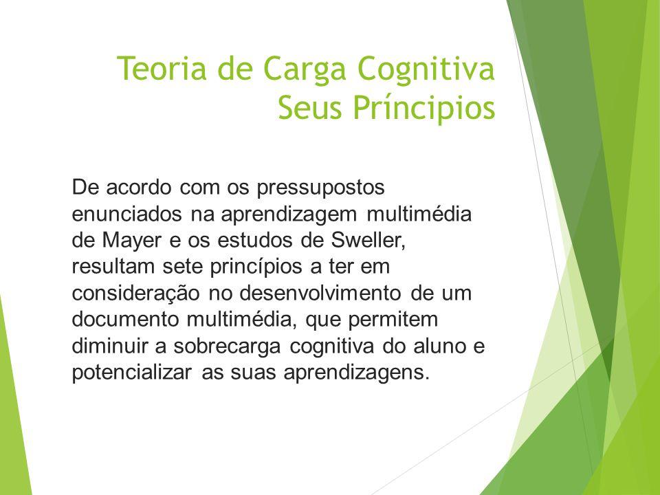Teoria de Carga Cognitiva Seus Príncipios De acordo com os pressupostos enunciados na aprendizagem multimédia de Mayer e os estudos de Sweller, result