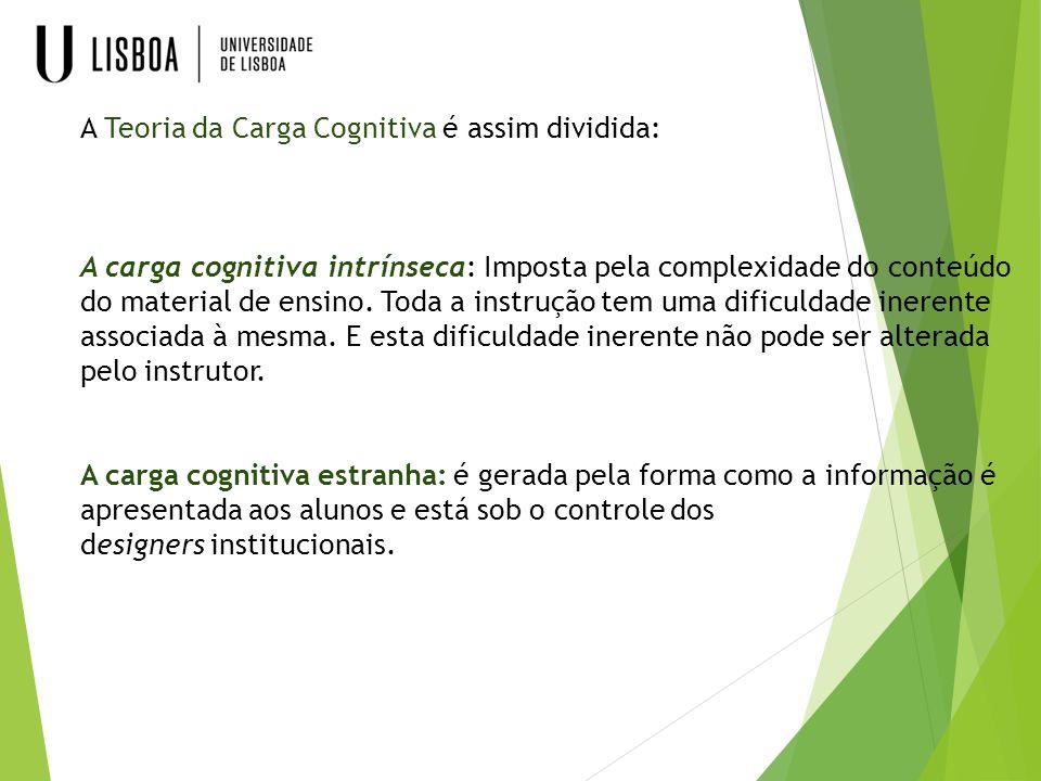 A Teoria da Carga Cognitiva é assim dividida: A carga cognitiva intrínseca: Imposta pela complexidade do conteúdo do material de ensino. Toda a instru