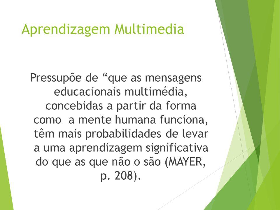 """Aprendizagem Multimedia Pressupõe de """"que as mensagens educacionais multimédia, concebidas a partir da forma como a mente humana funciona, têm mais pr"""
