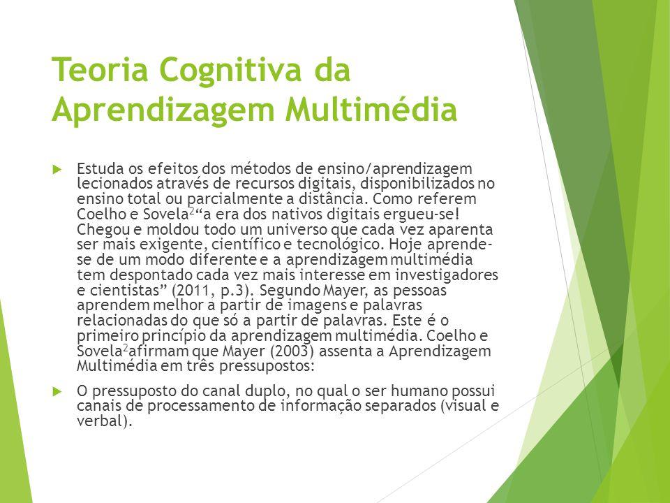 Teoria Cognitiva da Aprendizagem Multimédia  Estuda os efeitos dos métodos de ensino/aprendizagem lecionados através de recursos digitais, disponibil