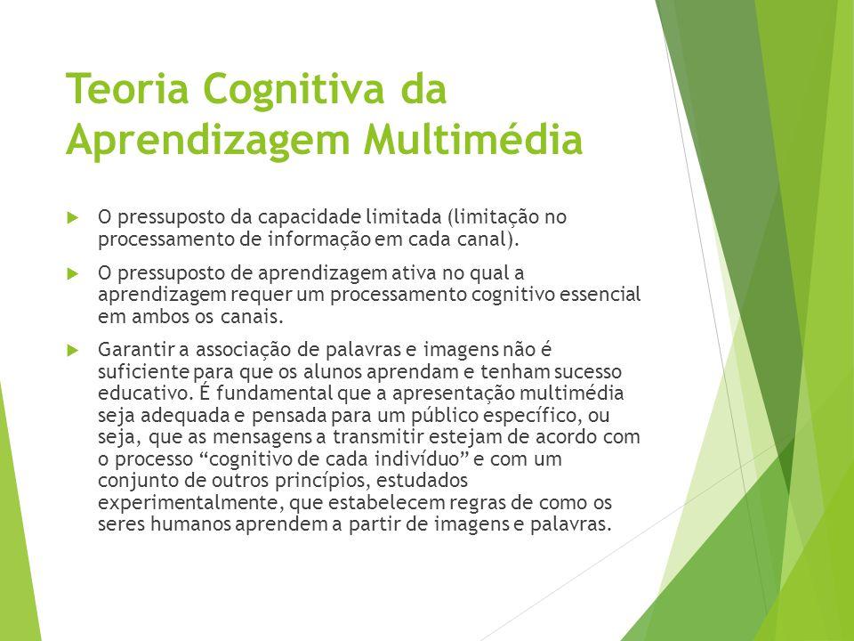 Teoria Cognitiva da Aprendizagem Multimédia  O pressuposto da capacidade limitada (limitação no processamento de informação em cada canal).  O press