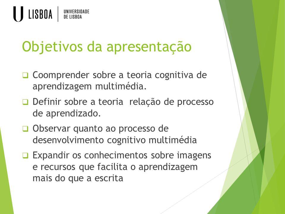 Objetivos da apresentação  Coomprender sobre a teoria cognitiva de aprendizagem multimédia.  Definir sobre a teoria relação de processo de aprendiza
