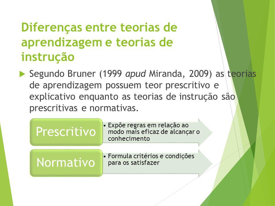 Diferenças entre teorias de aprendizagem e teorias de instrução  Segundo Bruner (1999 apud Miranda, 2009) as teorias de aprendizagem possuem teor pre