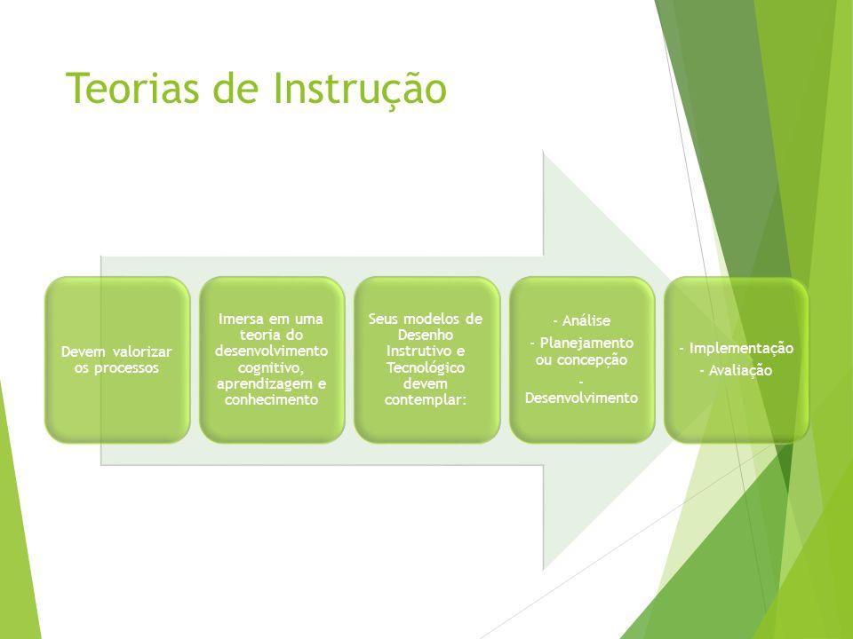 Teorias de Instrução Devem valorizar os processos Imersa em uma teoria do desenvolvimento cognitivo, aprendizagem e conhecimento Seus modelos de Desen