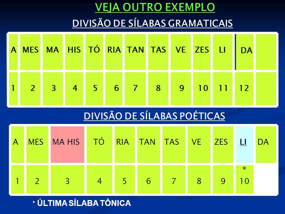 12 11 10 9 8 7 6 5 4 3 21 DA LIZESVETASTANRIATÓHISMAMESA VEJA OUTRO EXEMPLO DA * 10 LI 9 ZES 8 VE 7 TAS 6 TAN 5 RIA 4 TÓ 3 MA HIS 2 MES 1 A DIVISÃO DE SÍLABAS GRAMATICAIS DIVISÃO DE SÍLABAS POÉTICAS * ÚLTIMA SÍLABA TÔNICA