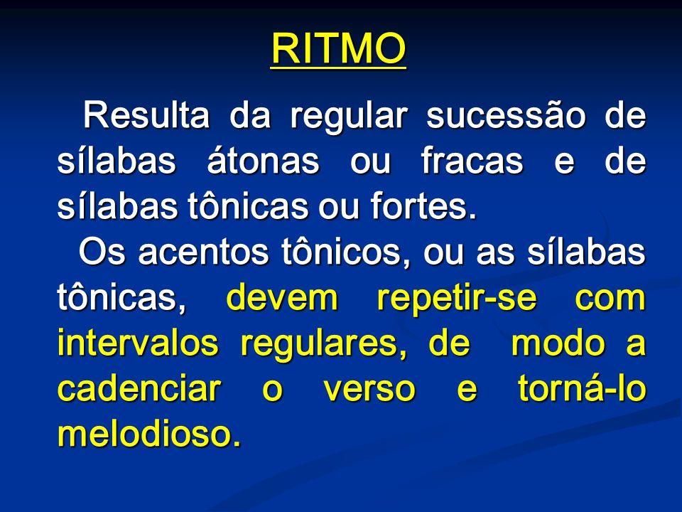 RITMO Resulta da regular sucessão de sílabas átonas ou fracas e de sílabas tônicas ou fortes.