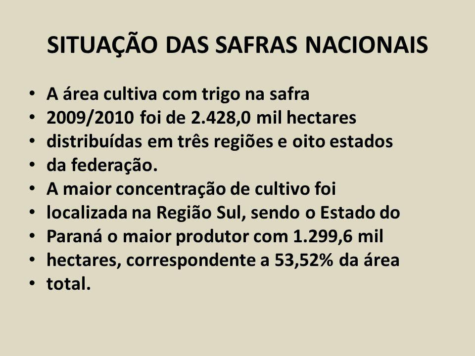 SITUAÇÃO DAS SAFRAS NACIONAIS A área cultiva com trigo na safra 2009/2010 foi de 2.428,0 mil hectares distribuídas em três regiões e oito estados da f