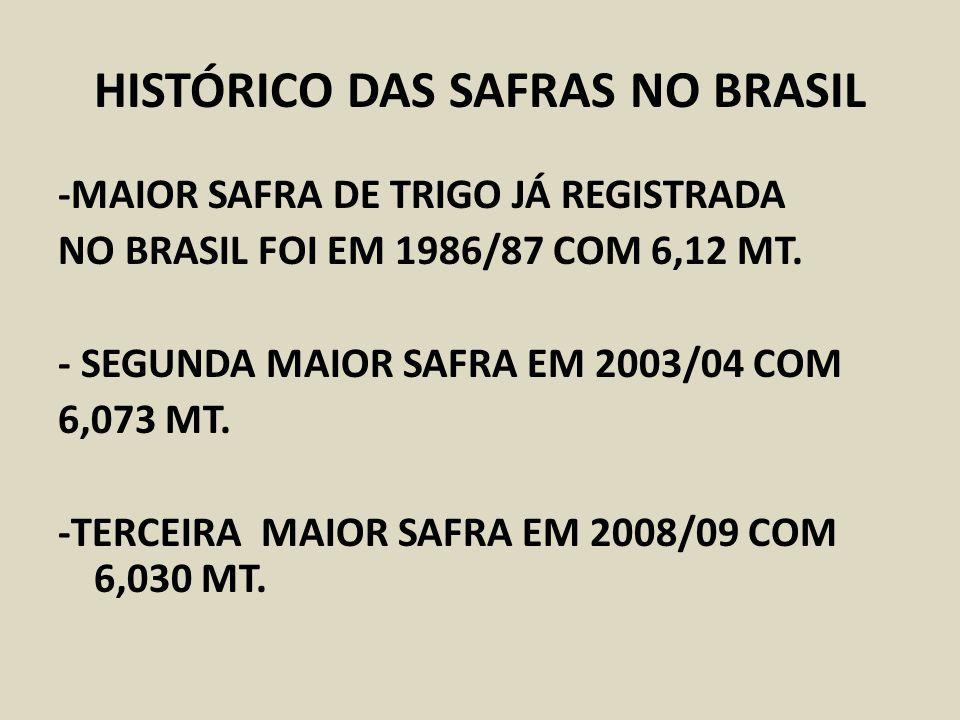 HISTÓRICO DAS SAFRAS NO BRASIL -MAIOR SAFRA DE TRIGO JÁ REGISTRADA NO BRASIL FOI EM 1986/87 COM 6,12 MT. - SEGUNDA MAIOR SAFRA EM 2003/04 COM 6,073 MT