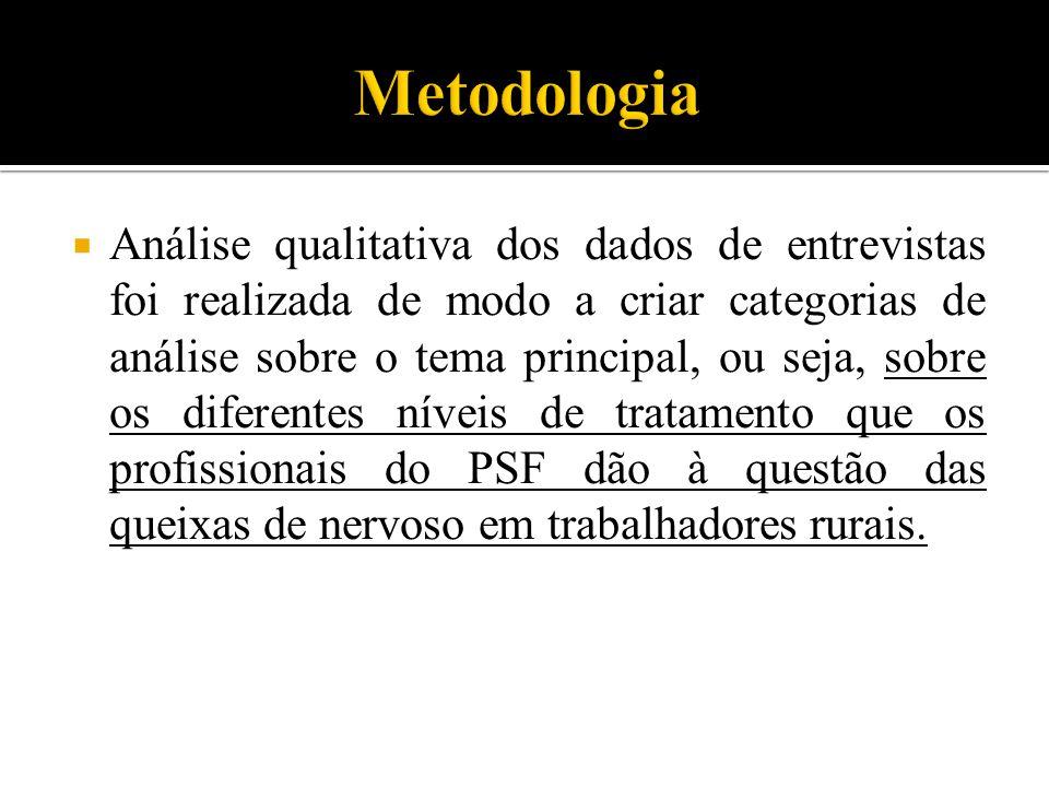  Análise qualitativa dos dados de entrevistas foi realizada de modo a criar categorias de análise sobre o tema principal, ou seja, sobre os diferente