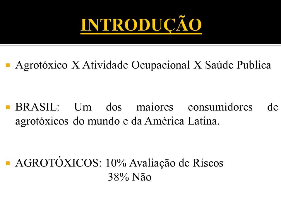  Agrotóxico X Atividade Ocupacional X Saúde Publica  BRASIL: Um dos maiores consumidores de agrotóxicos do mundo e da América Latina.  AGROTÓXICOS: