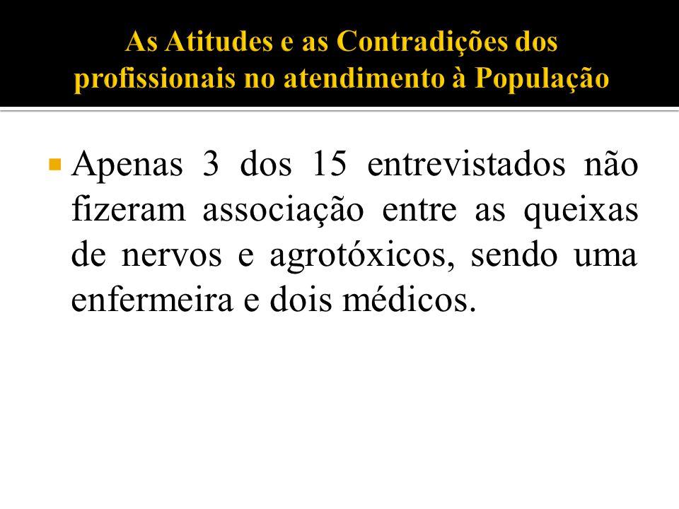  Apenas 3 dos 15 entrevistados não fizeram associação entre as queixas de nervos e agrotóxicos, sendo uma enfermeira e dois médicos.