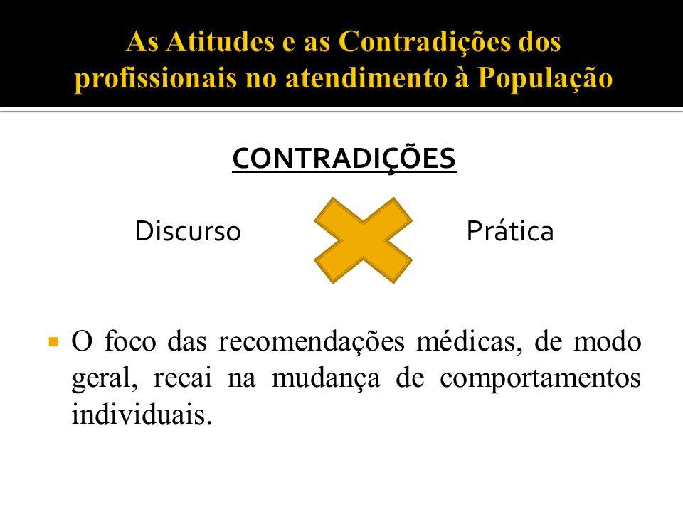 CONTRADIÇÕES Discurso Prática  O foco das recomendações médicas, de modo geral, recai na mudança de comportamentos individuais.