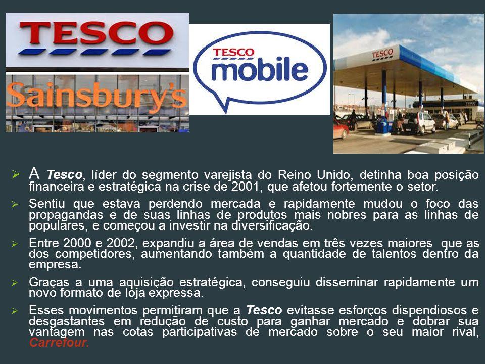  A Tesco, líder do segmento varejista do Reino Unido, detinha boa posição financeira e estratégica na crise de 2001, que afetou fortemente o setor. 