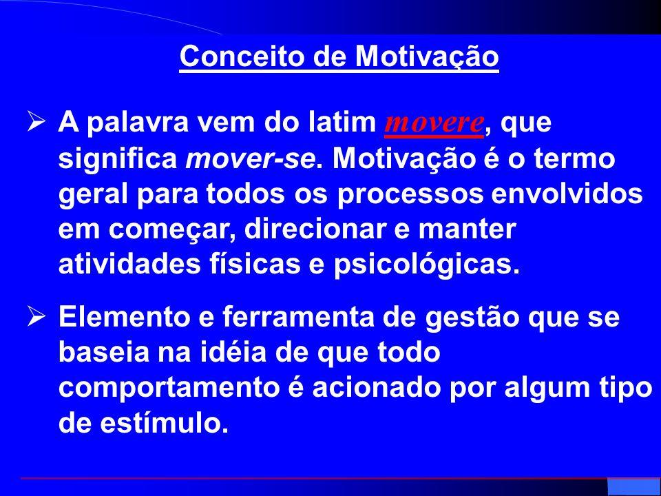 Conceito de Motivação  A palavra vem do latim movere, que significa mover-se. Motivação é o termo geral para todos os processos envolvidos em começar