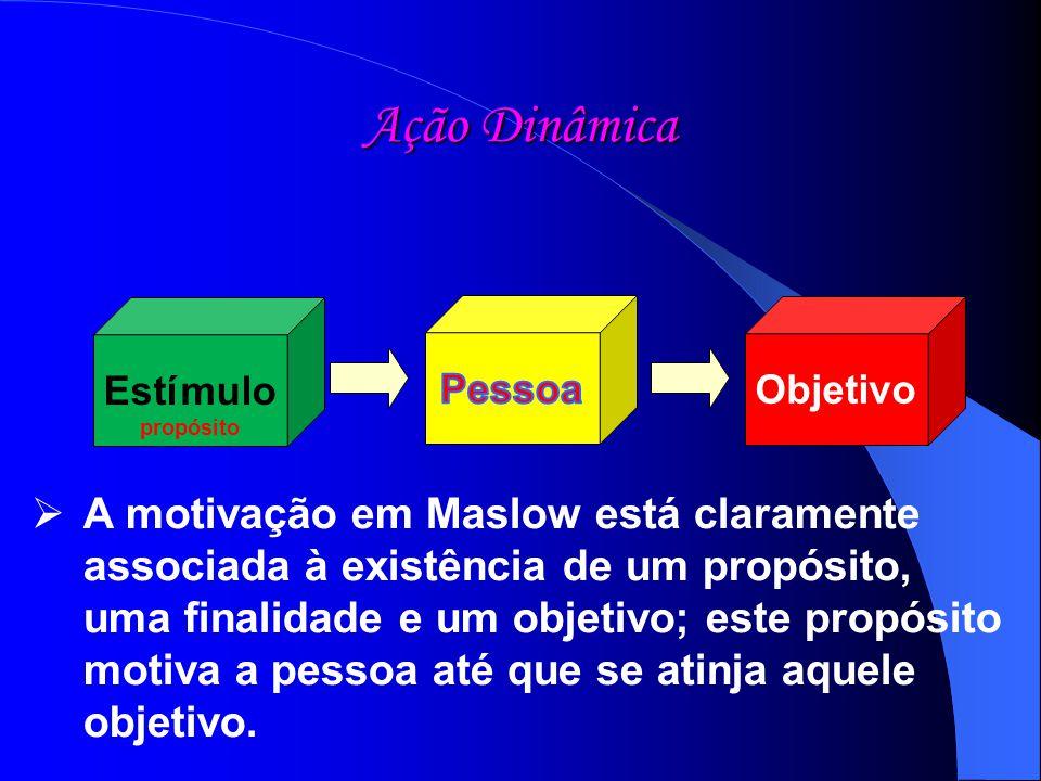 Estímulo propósito Objetivo  A motivação em Maslow está claramente associada à existência de um propósito, uma finalidade e um objetivo; este propósi