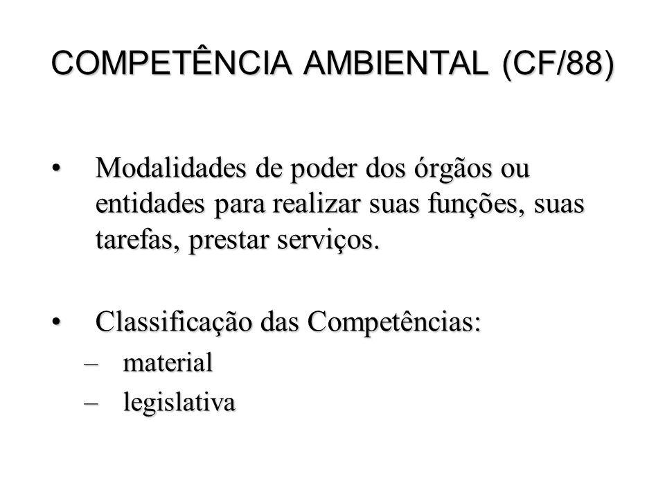 COMPETÊNCIA AMBIENTAL (CF/88) Modalidades de poder dos órgãos ou entidades para realizar suas funções, suas tarefas, prestar serviços.Modalidades de p