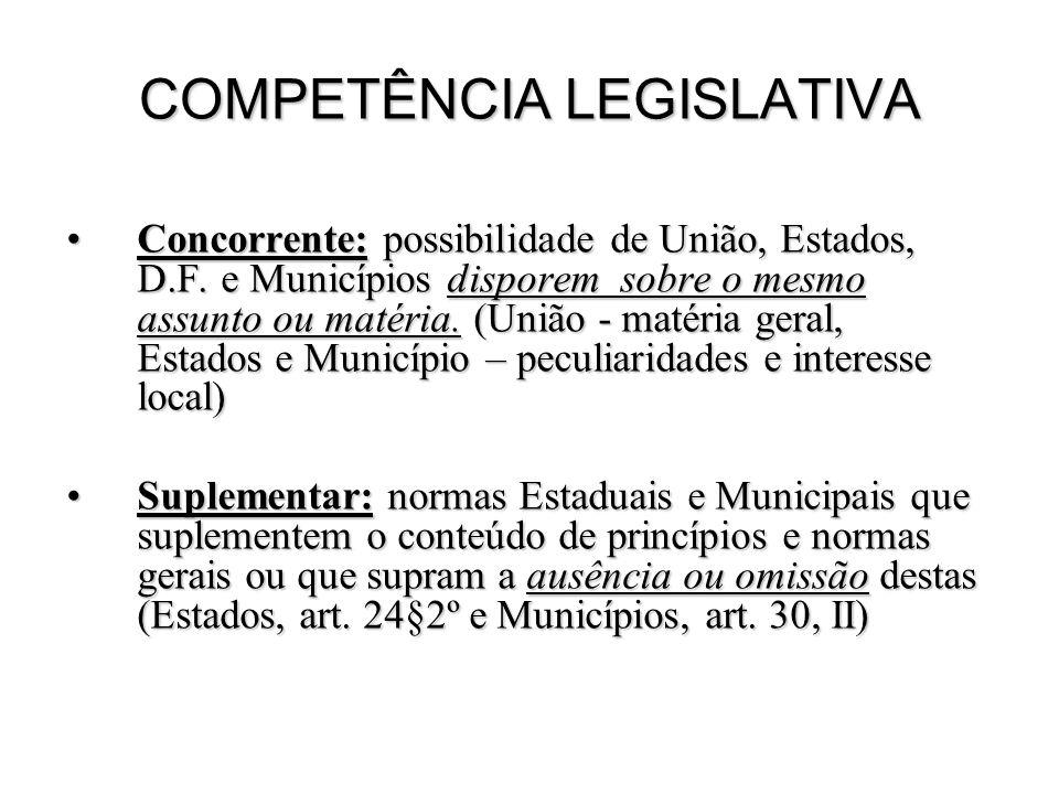 COMPETÊNCIA LEGISLATIVA Concorrente: possibilidade de União, Estados, D.F. e Municípios disporem sobre o mesmo assunto ou matéria. (União - matéria ge