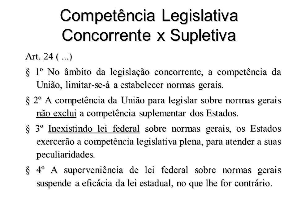 Competência Legislativa Concorrente x Supletiva Art. 24 (...) § 1º No âmbito da legislação concorrente, a competência da União, limitar-se-á a estabel